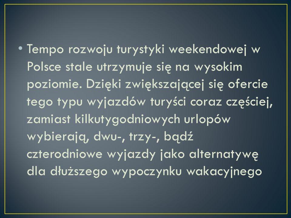 Tempo rozwoju turystyki weekendowej w Polsce stale utrzymuje się na wysokim poziomie.