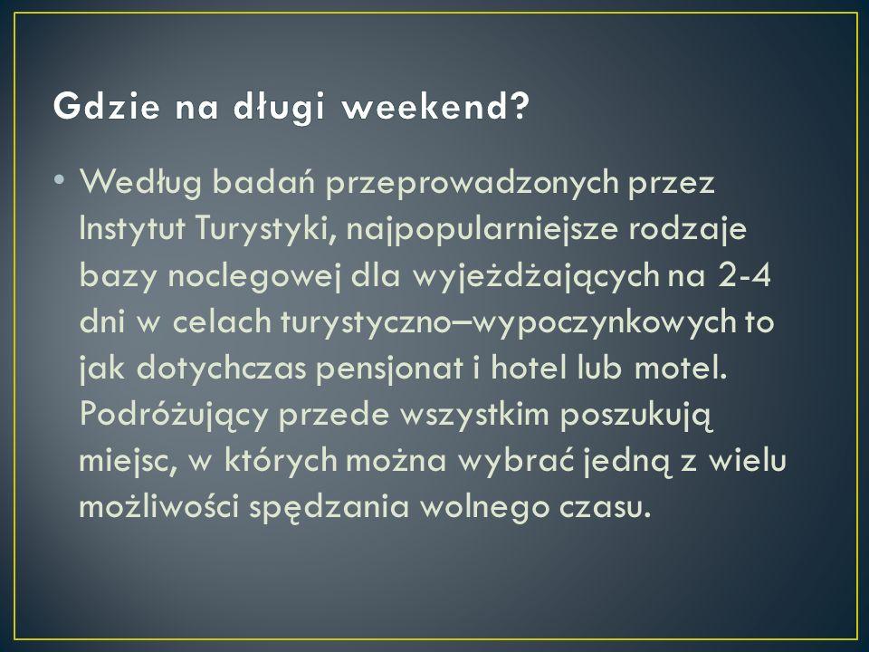 Gdzie na długi weekend