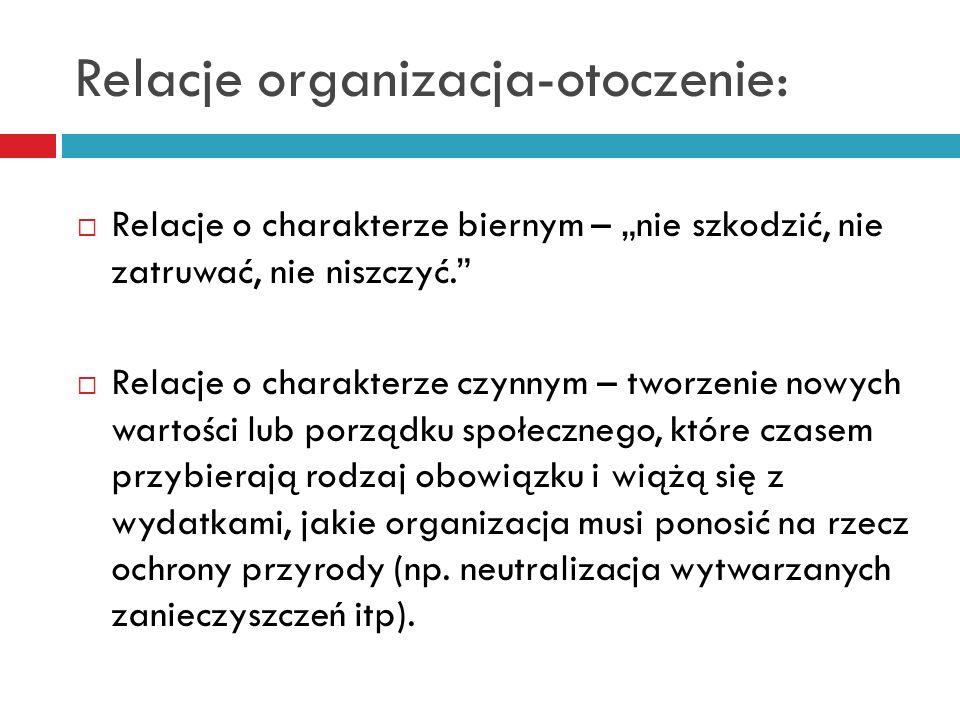 Relacje organizacja-otoczenie: