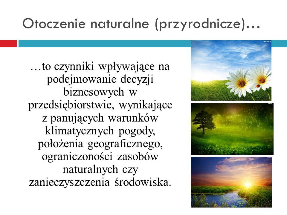 Otoczenie naturalne (przyrodnicze)…