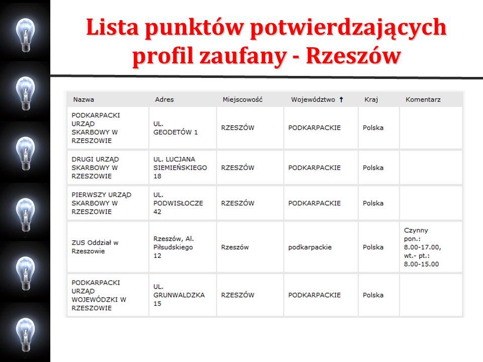 Lista punktów potwierdzających profil zaufany - Rzeszów