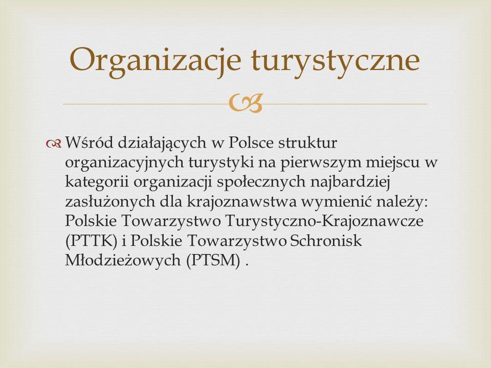 Organizacje turystyczne