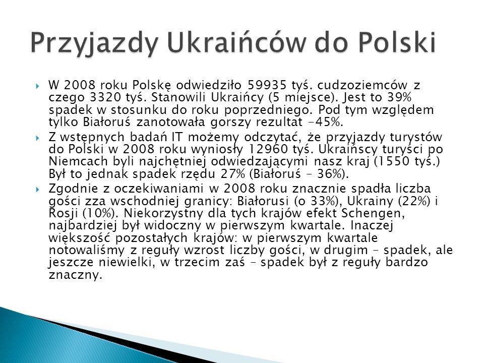Przyjazdy Ukraińców do Polski