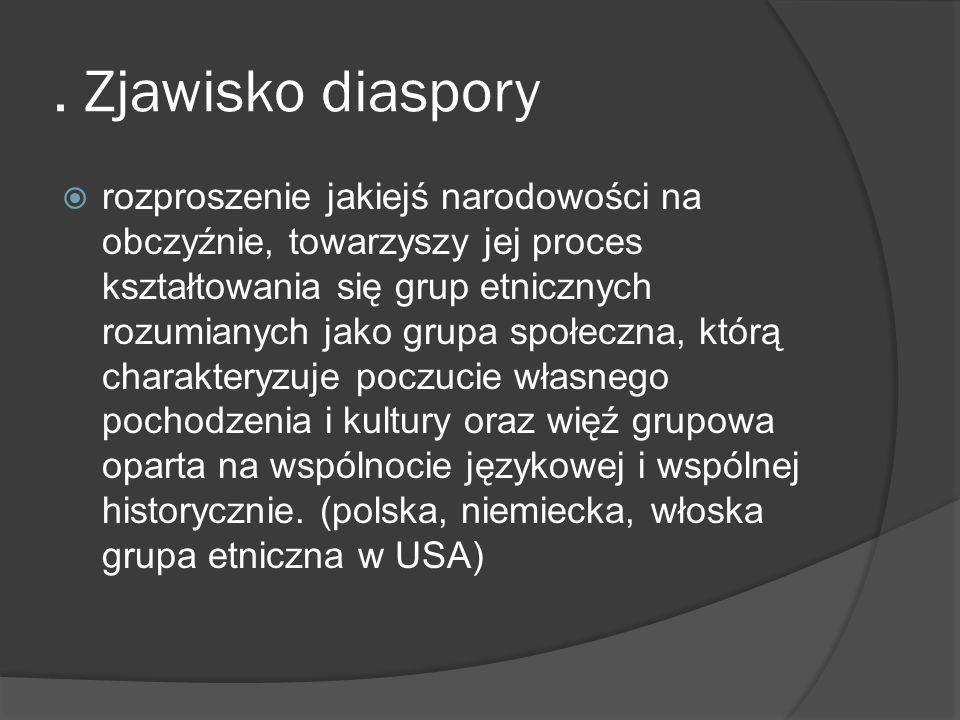 . Zjawisko diaspory