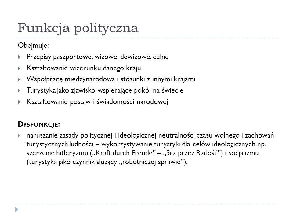 Funkcja polityczna Obejmuje: