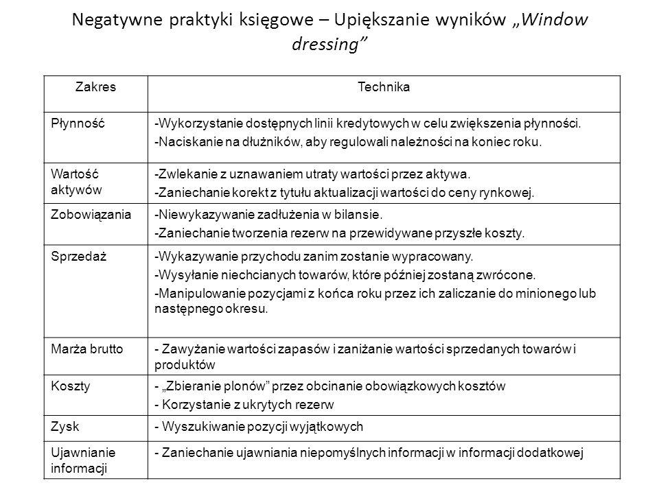 """Negatywne praktyki księgowe – Upiększanie wyników """"Window dressing"""