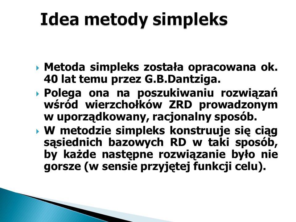 Idea metody simpleks Metoda simpleks została opracowana ok. 40 lat temu przez G.B.Dantziga.