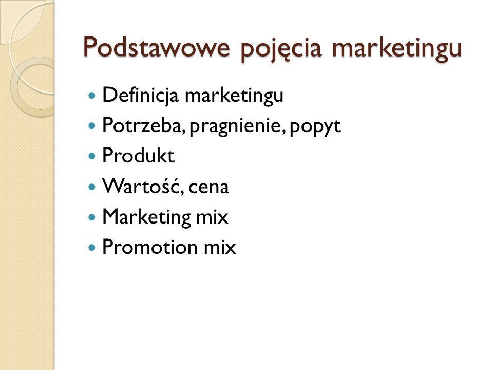 Podstawowe pojęcia marketingu