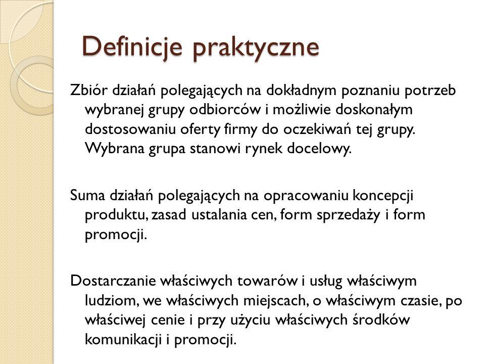 Definicje praktyczne