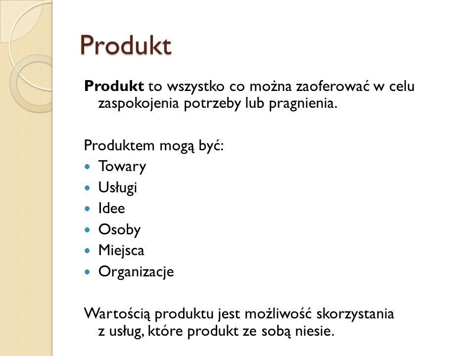 Produkt Produkt to wszystko co można zaoferować w celu zaspokojenia potrzeby lub pragnienia. Produktem mogą być: