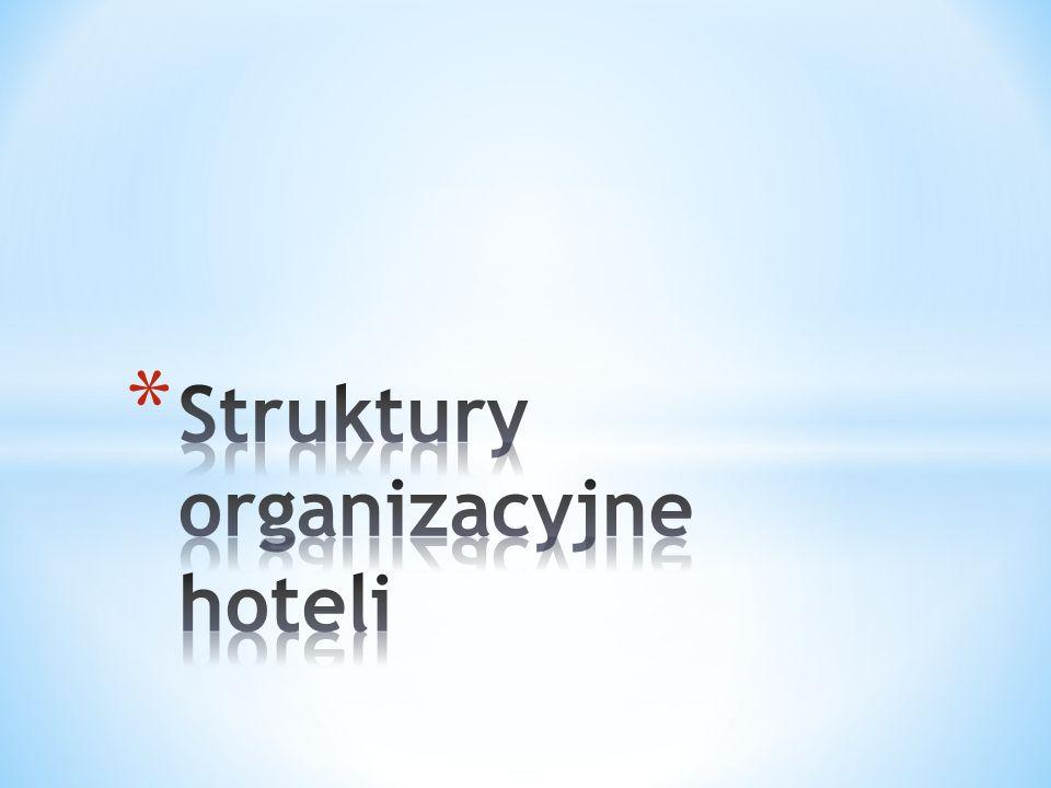 Struktury organizacyjne hoteli