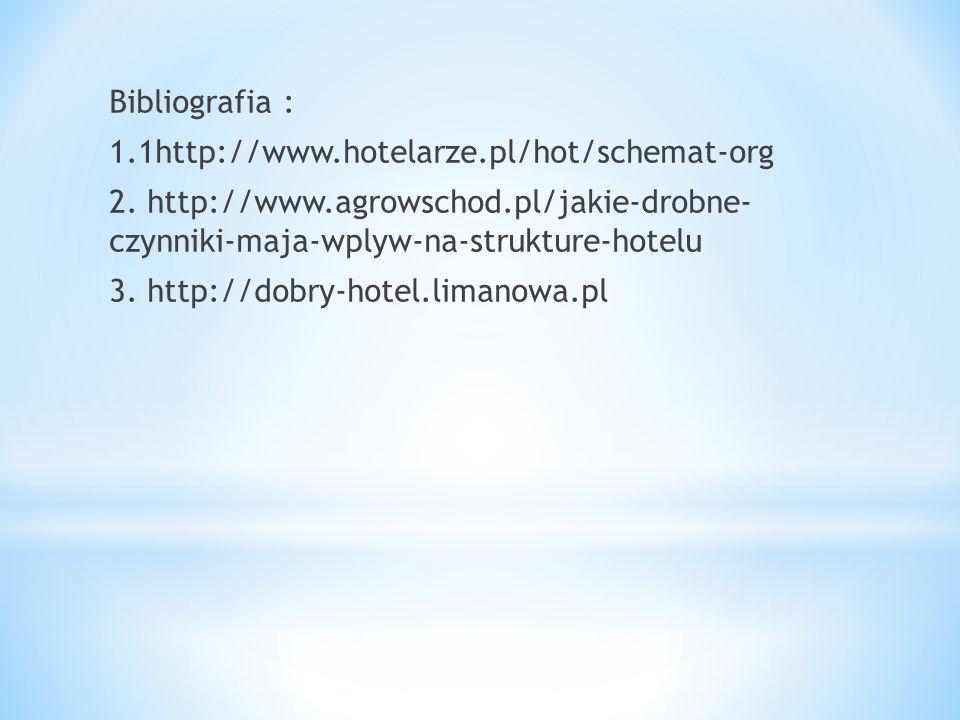 Bibliografia : 1. 1http://www. hotelarze. pl/hot/schemat-org 2