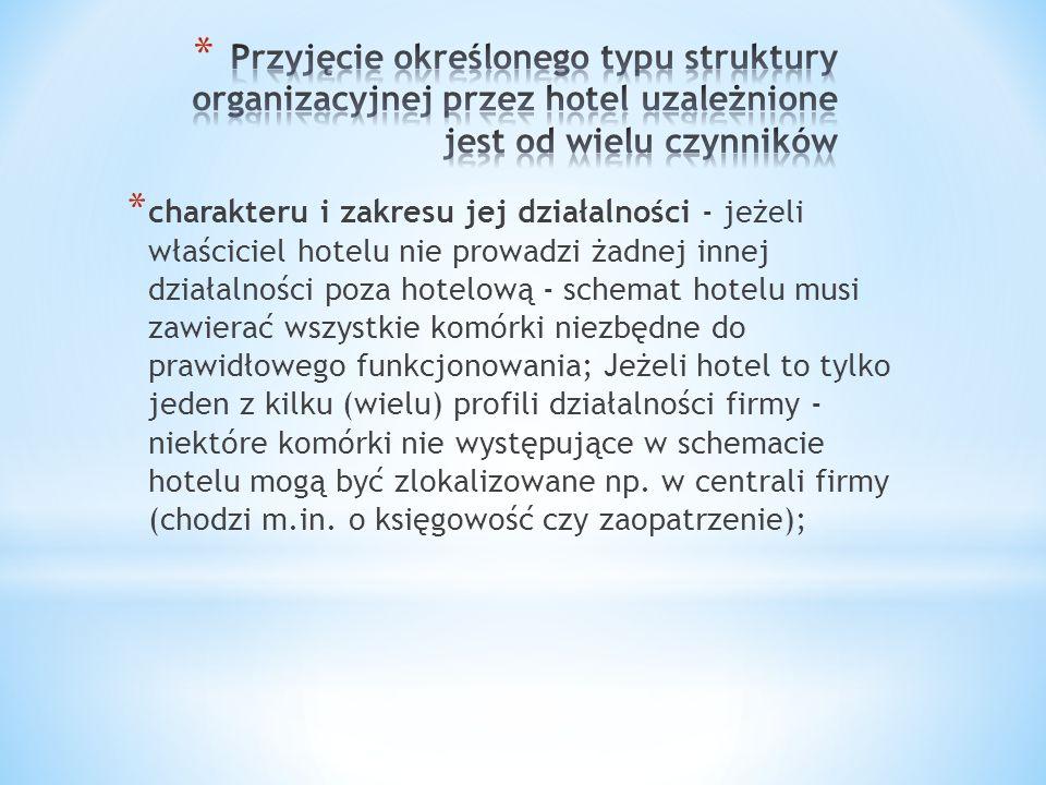 Przyjęcie określonego typu struktury organizacyjnej przez hotel uzależnione jest od wielu czynników