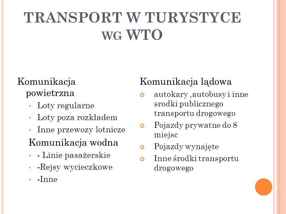TRANSPORT W TURYSTYCE wg WTO
