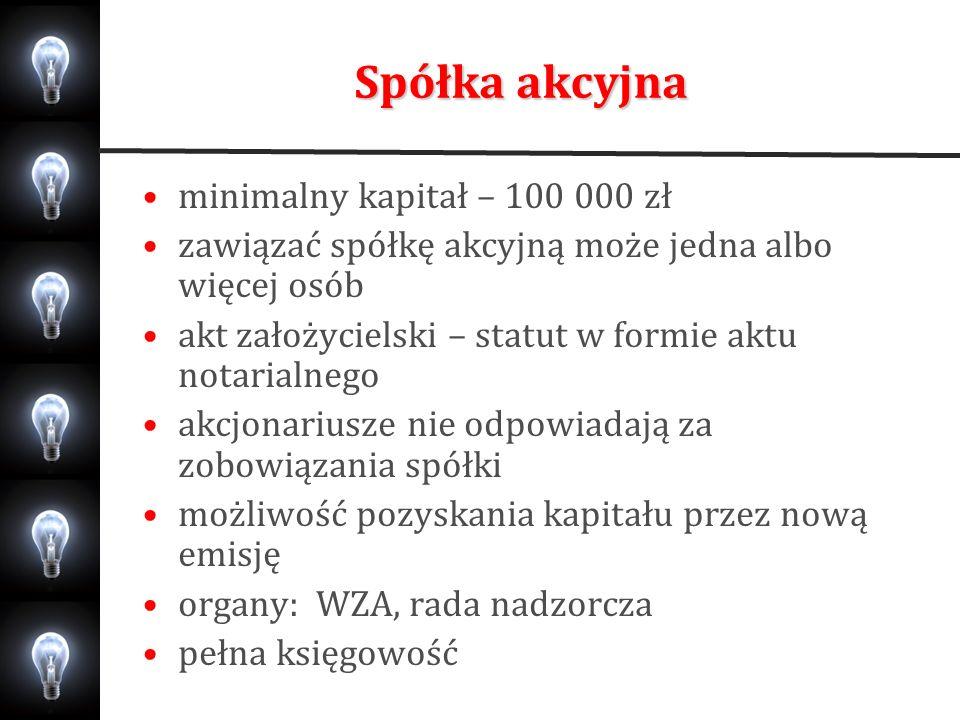 Spółka akcyjna minimalny kapitał – 100 000 zł