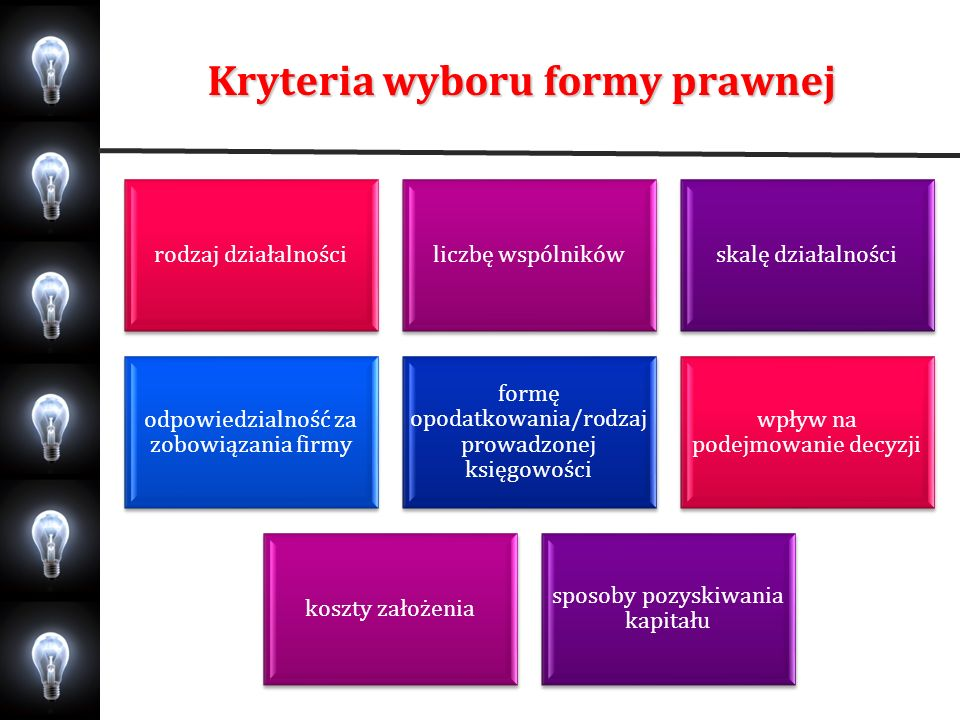 Kryteria wyboru formy prawnej