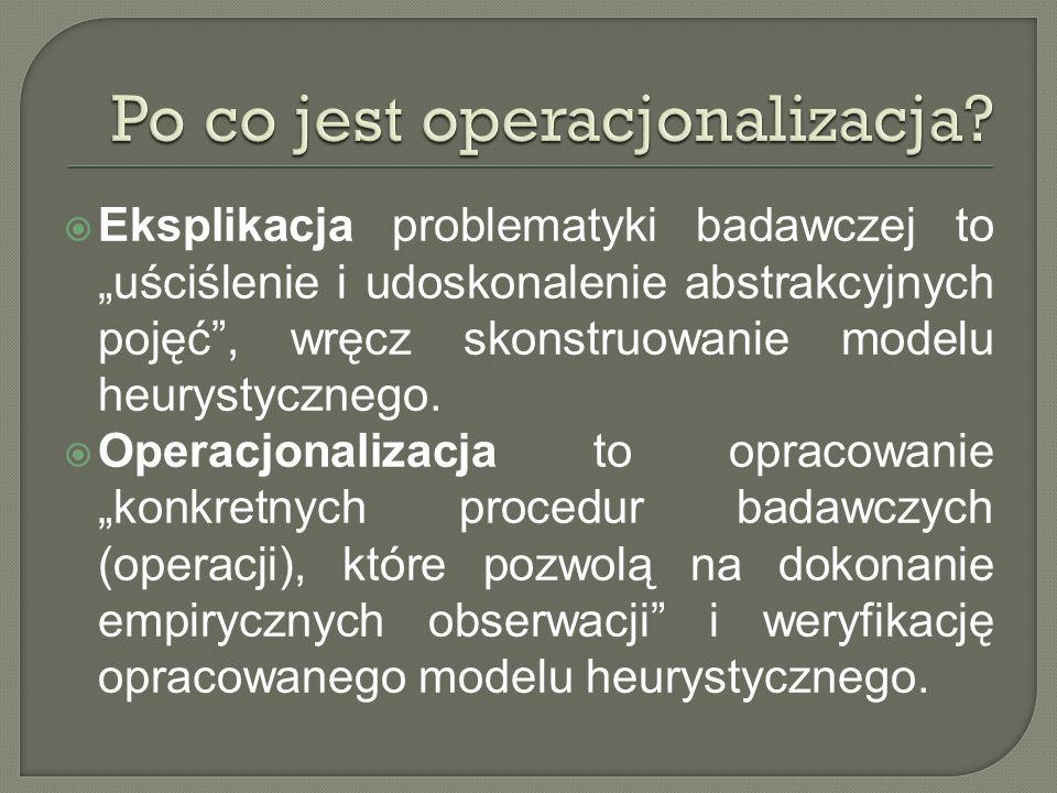 Po co jest operacjonalizacja