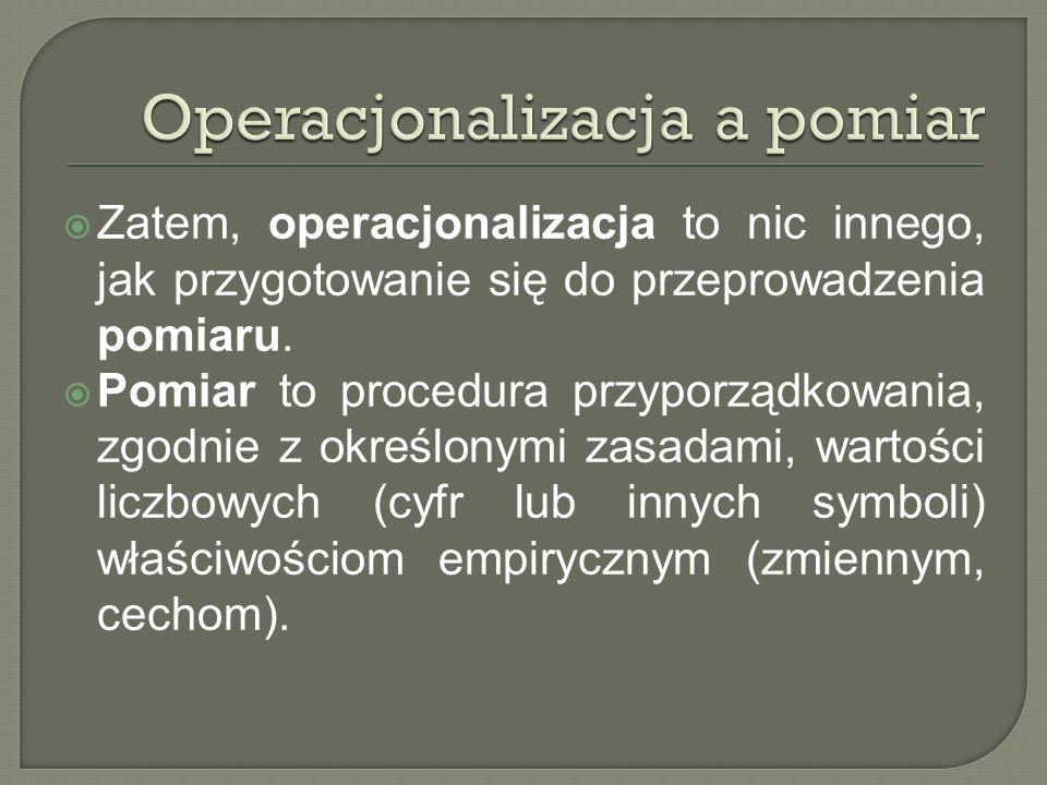 Operacjonalizacja a pomiar