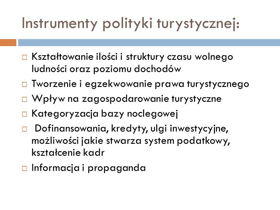Instrumenty polityki turystycznej: