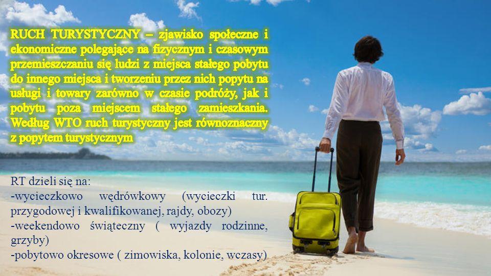 RUCH TURYSTYCZNY – zjawisko społeczne i ekonomiczne polegające na fizycznym i czasowym przemieszczaniu się ludzi z miejsca stałego pobytu do innego miejsca i tworzeniu przez nich popytu na usługi i towary zarówno w czasie podróży, jak i pobytu poza miejscem stałego zamieszkania. Według WTO ruch turystyczny jest równoznaczny z popytem turystycznym