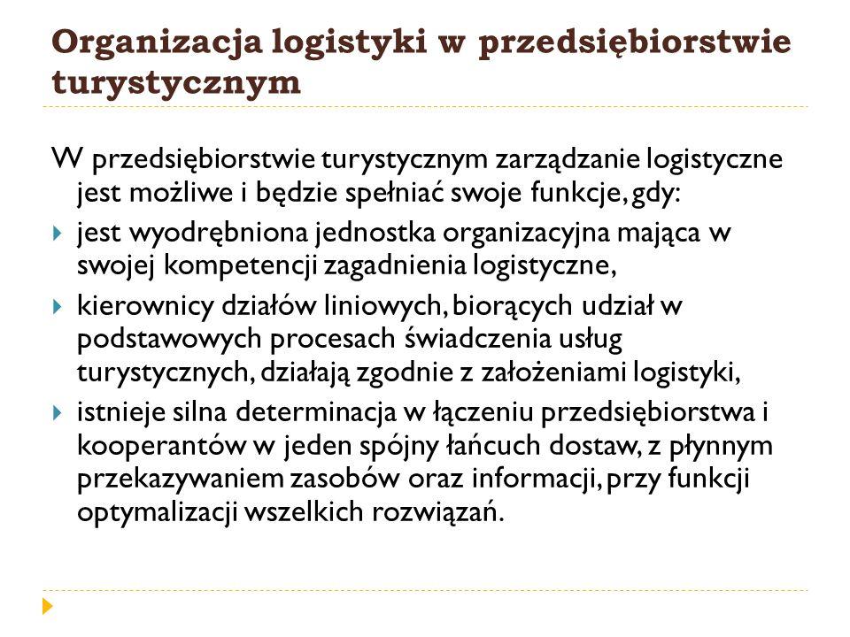 Organizacja logistyki w przedsiębiorstwie turystycznym
