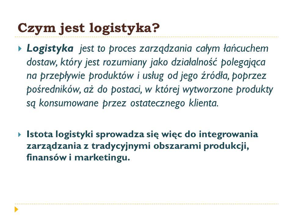 Czym jest logistyka
