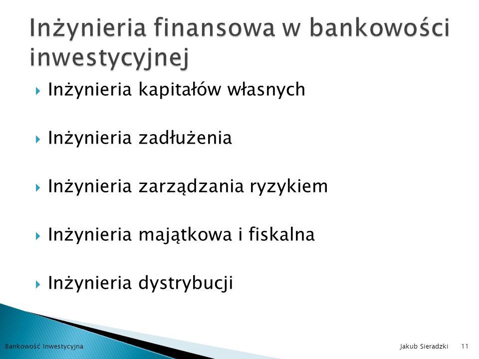 Inżynieria finansowa w bankowości inwestycyjnej
