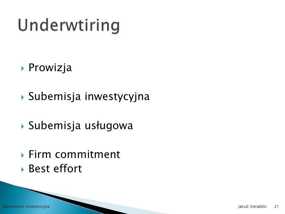 Underwtiring Prowizja Subemisja inwestycyjna Subemisja usługowa