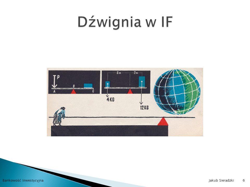 Dźwignia w IF Bankowość Inwestycyjna Jakub Sieradzki