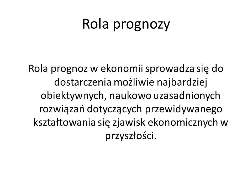 Rola prognozy