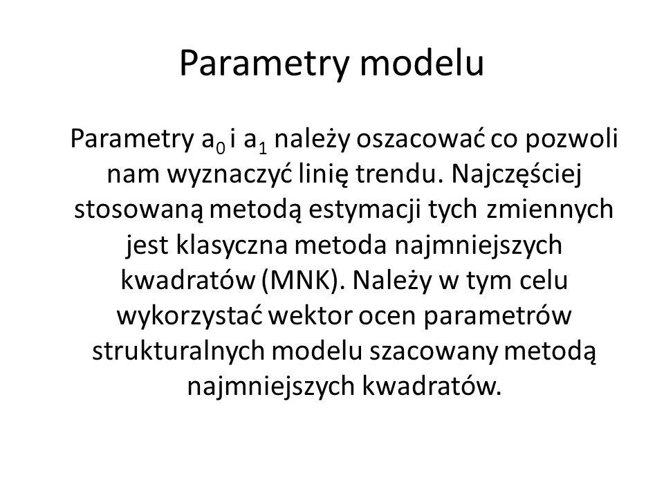 Parametry modelu