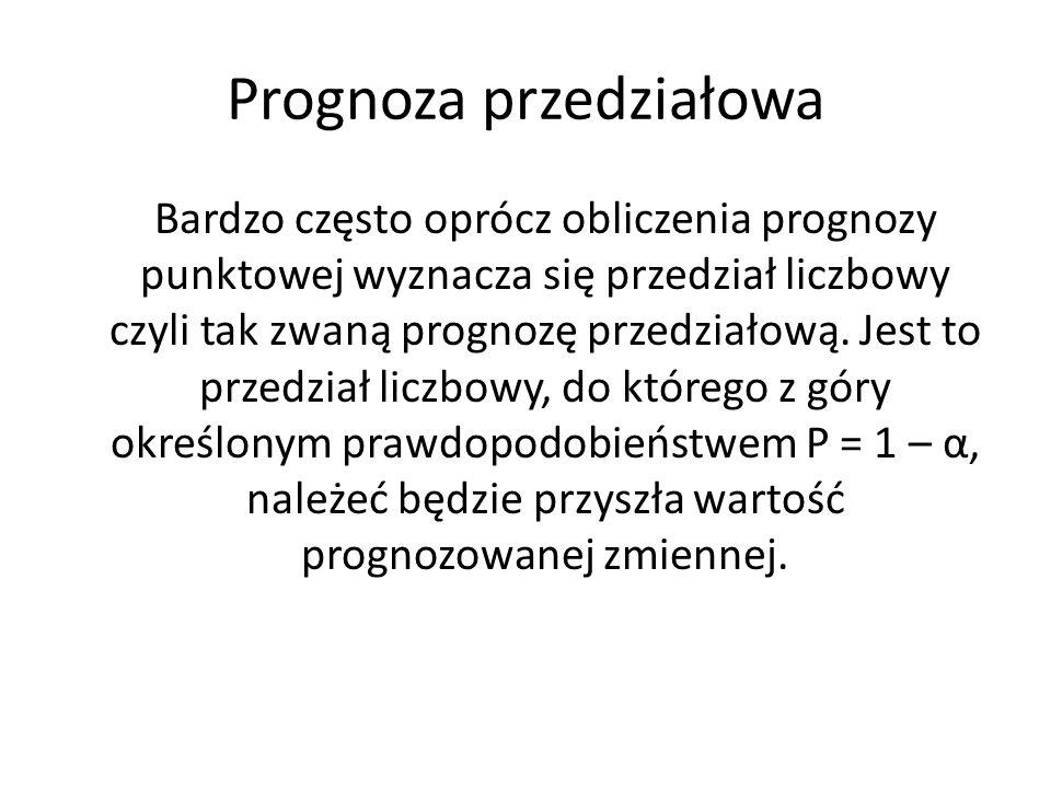 Prognoza przedziałowa