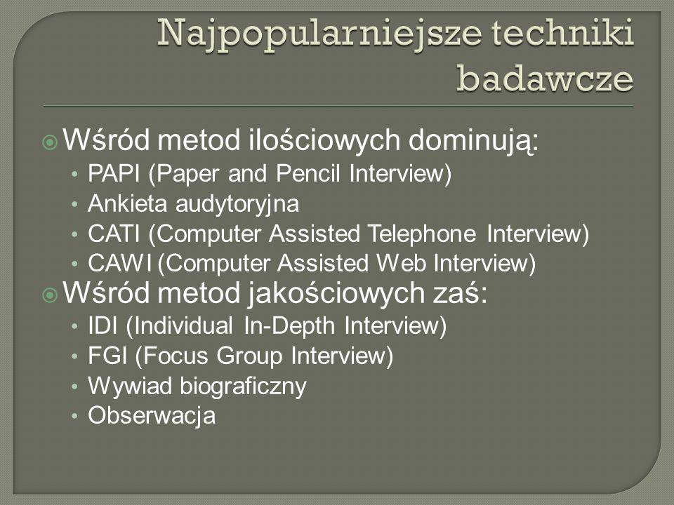 Najpopularniejsze techniki badawcze