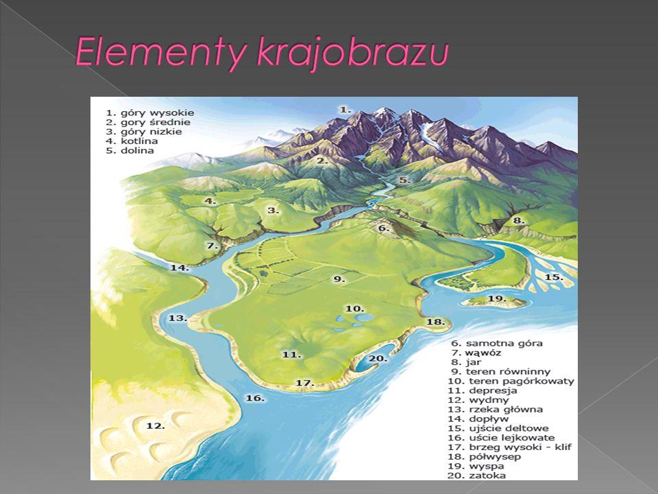 Elementy krajobrazu
