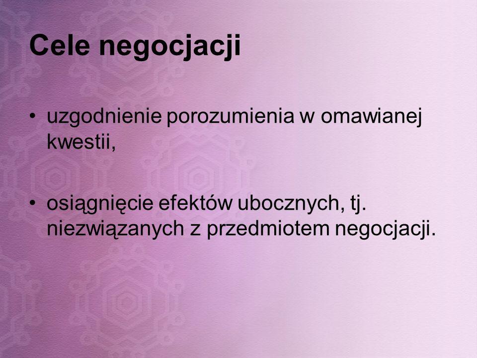 Cele negocjacji uzgodnienie porozumienia w omawianej kwestii,