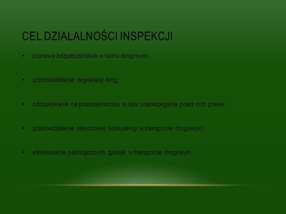 Cel działalności Inspekcji