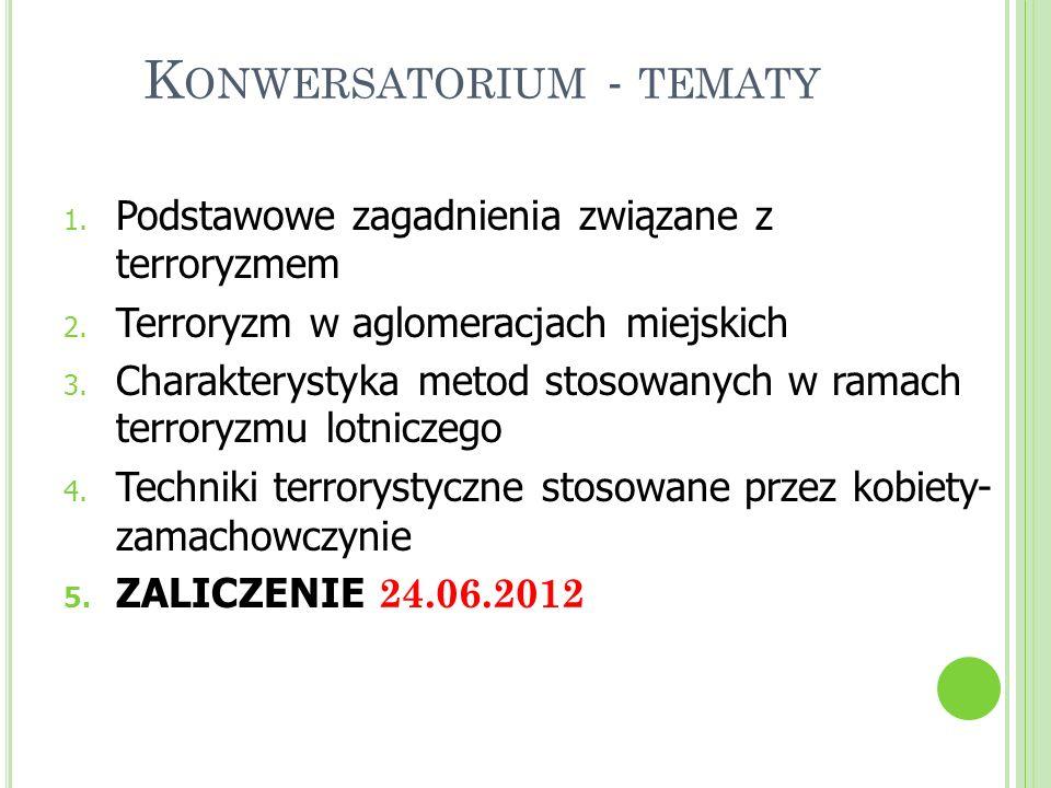 Konwersatorium - tematy