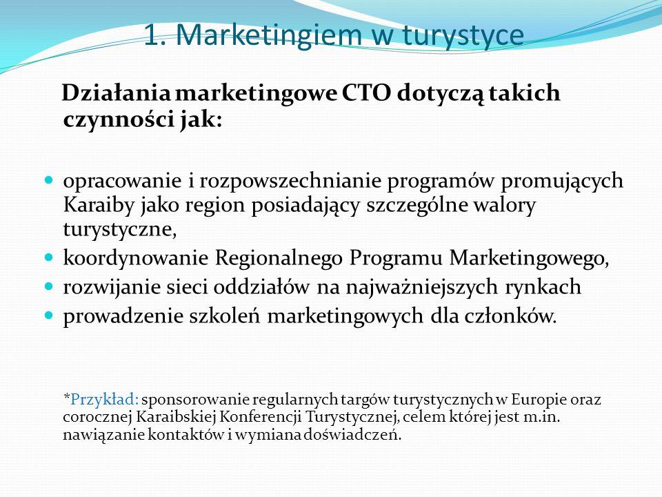 1. Marketingiem w turystyce
