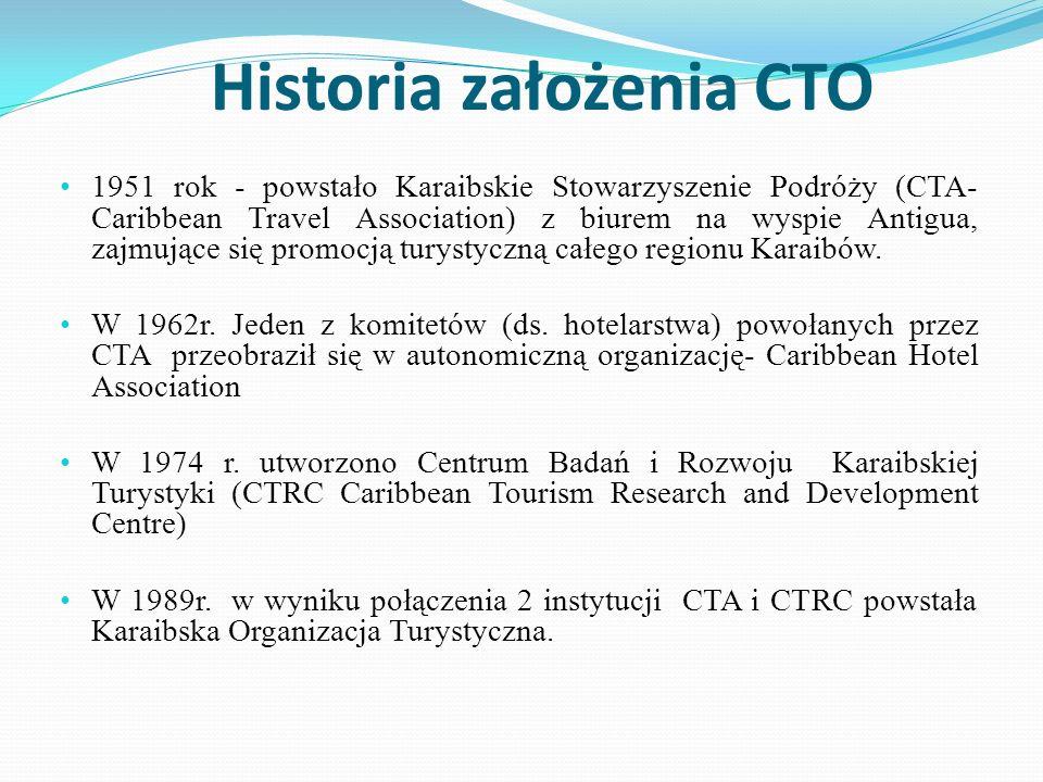 Historia założenia CTO