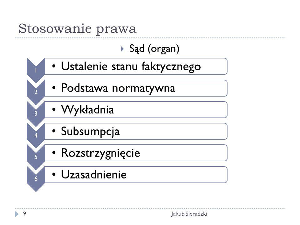 Stosowanie prawa Sąd (organ) Jakub Sieradzki 1