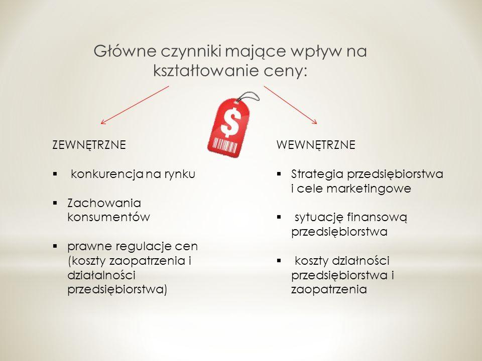 Główne czynniki mające wpływ na kształtowanie ceny: