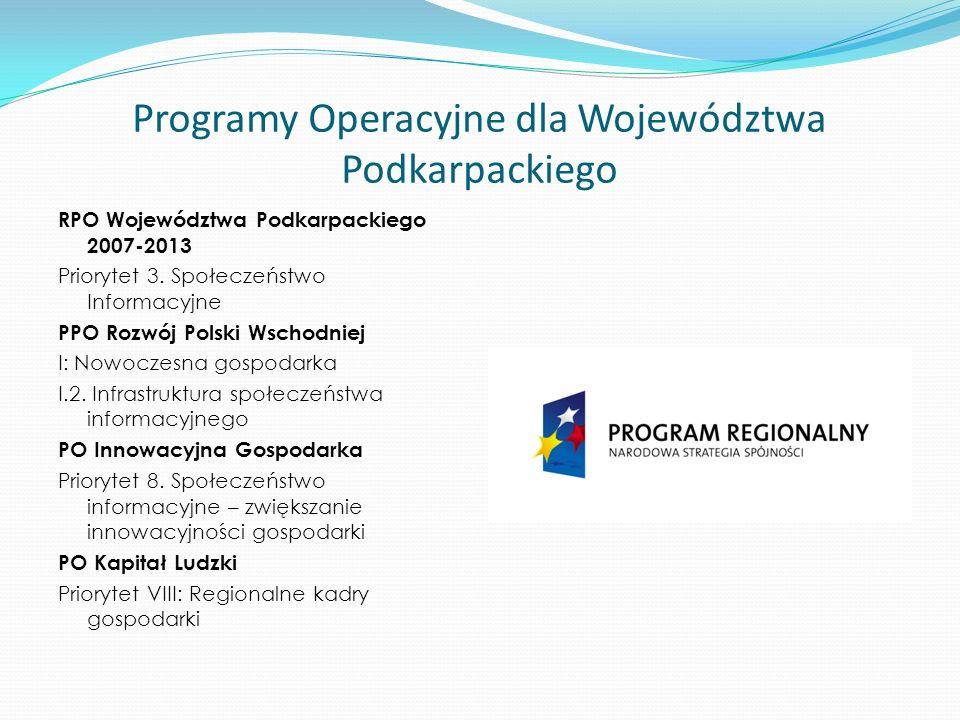 Programy Operacyjne dla Województwa Podkarpackiego