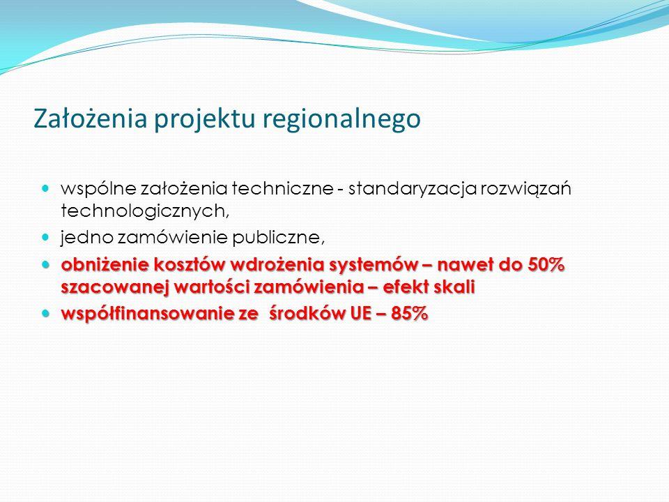 Założenia projektu regionalnego
