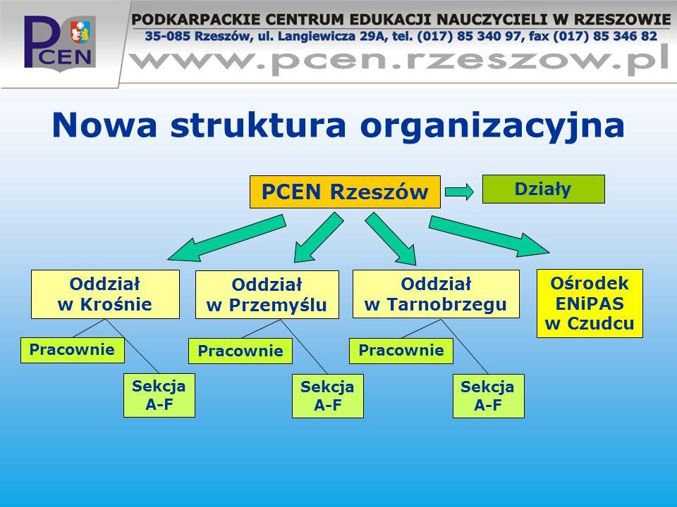 Nowa struktura organizacyjna Ośrodek ENiPAS w Czudcu