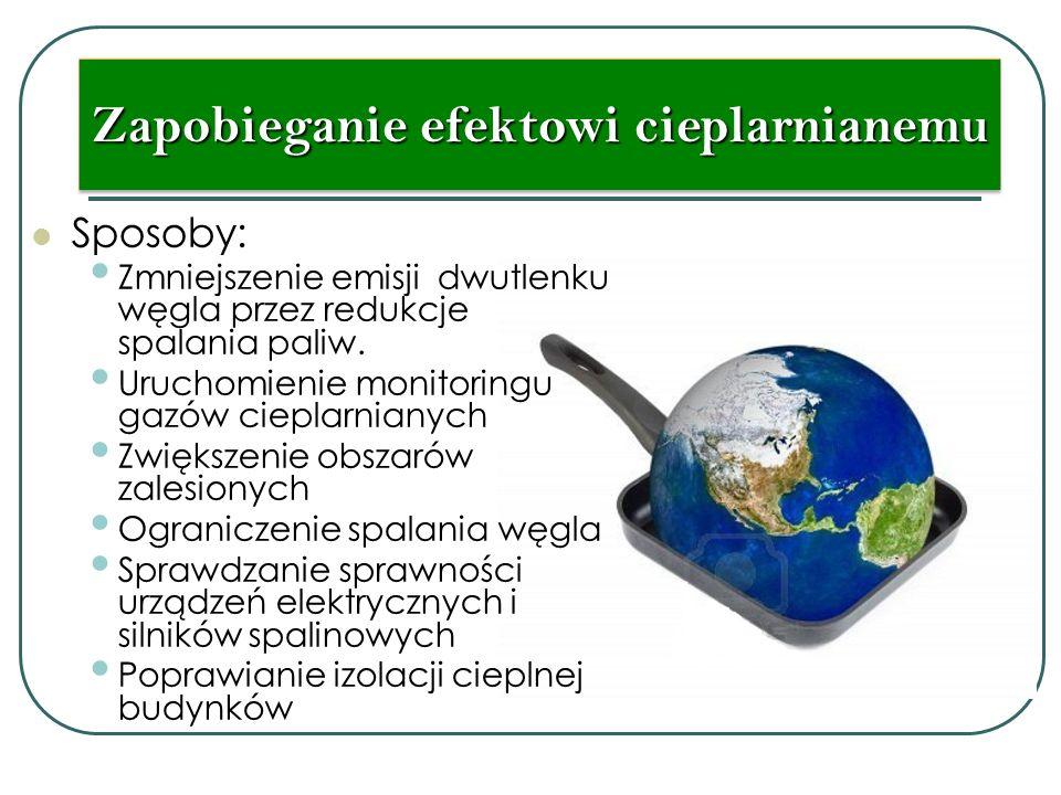 Zapobieganie efektowi cieplarnianemu
