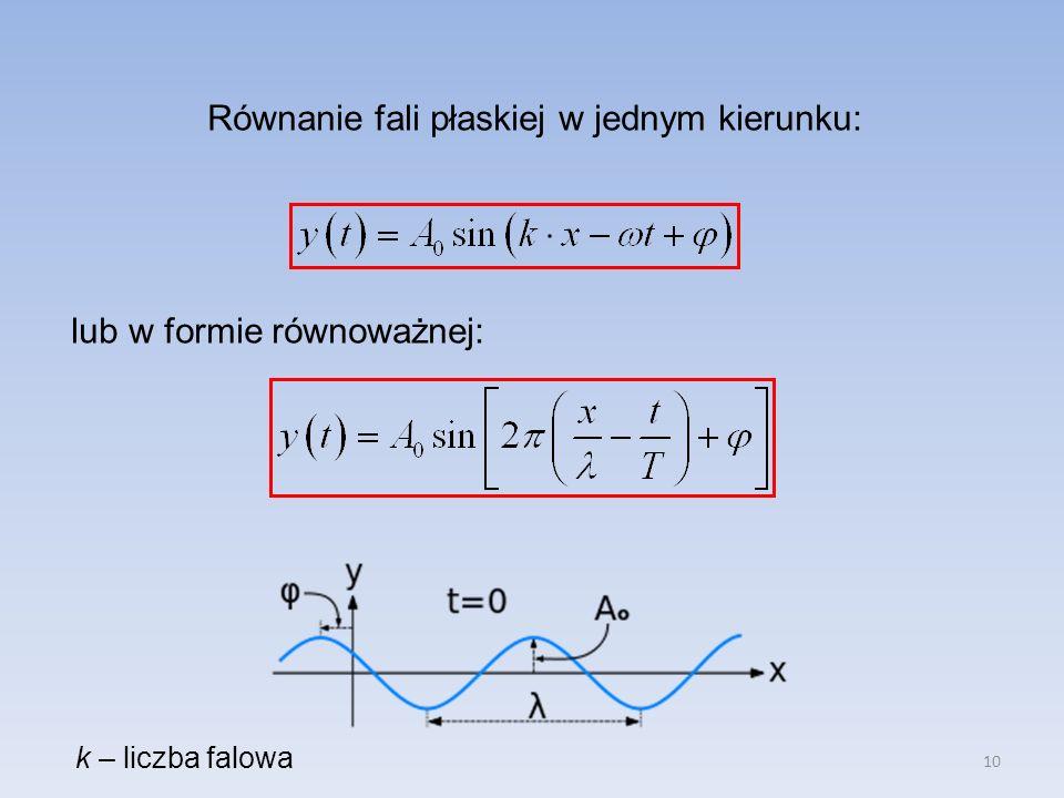 Równanie fali płaskiej w jednym kierunku:
