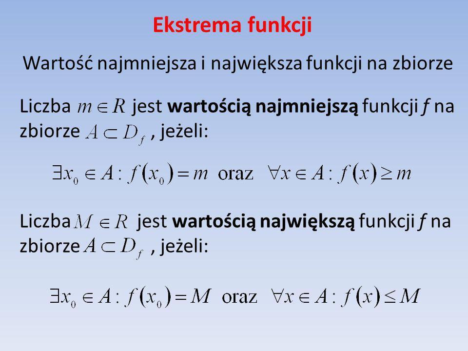 Ekstrema funkcji
