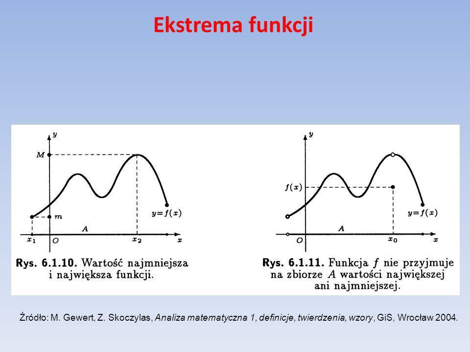 Ekstrema funkcji Źródło: M. Gewert, Z.