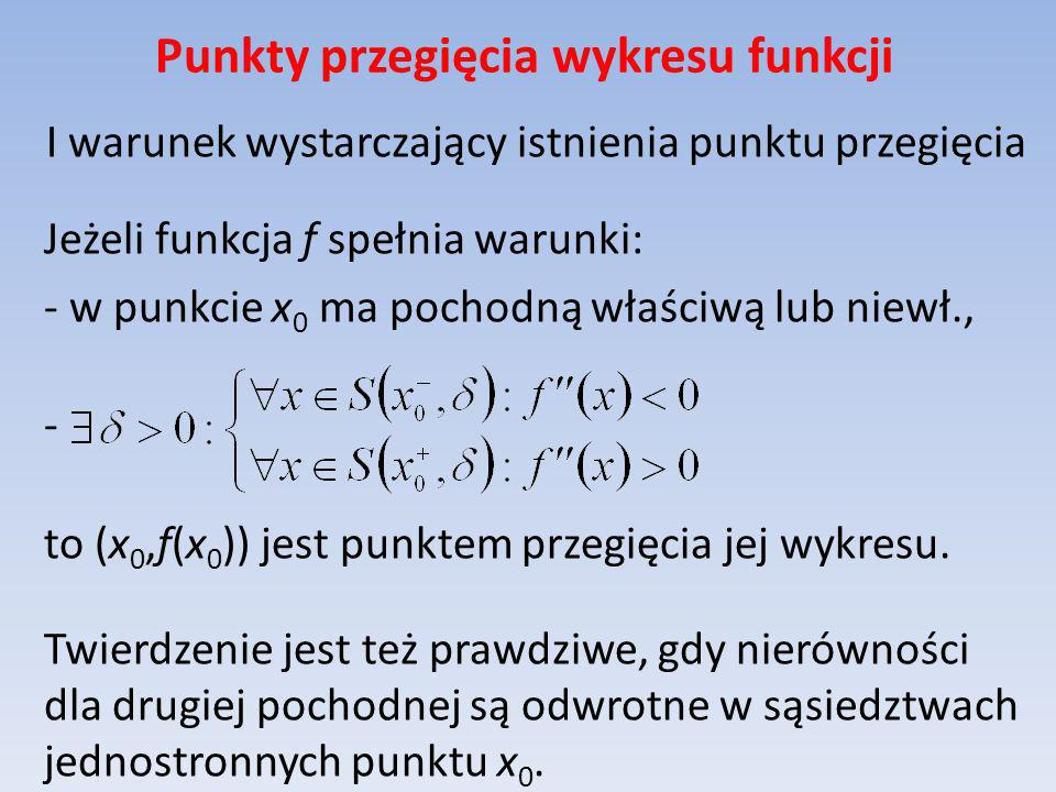 Punkty przegięcia wykresu funkcji