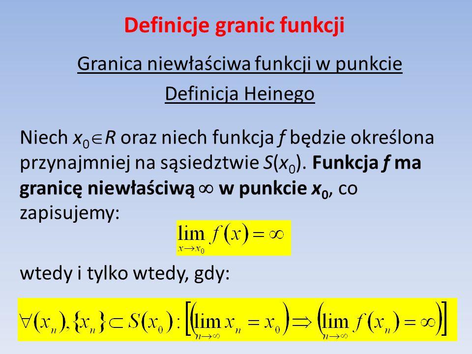 Definicje granic funkcji